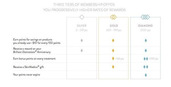 Brilliant Distinctions membership tiers
