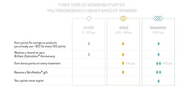 Brilliant Distinctions membership tiers